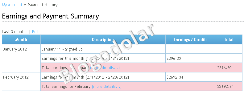 monthly earning from Infolinks