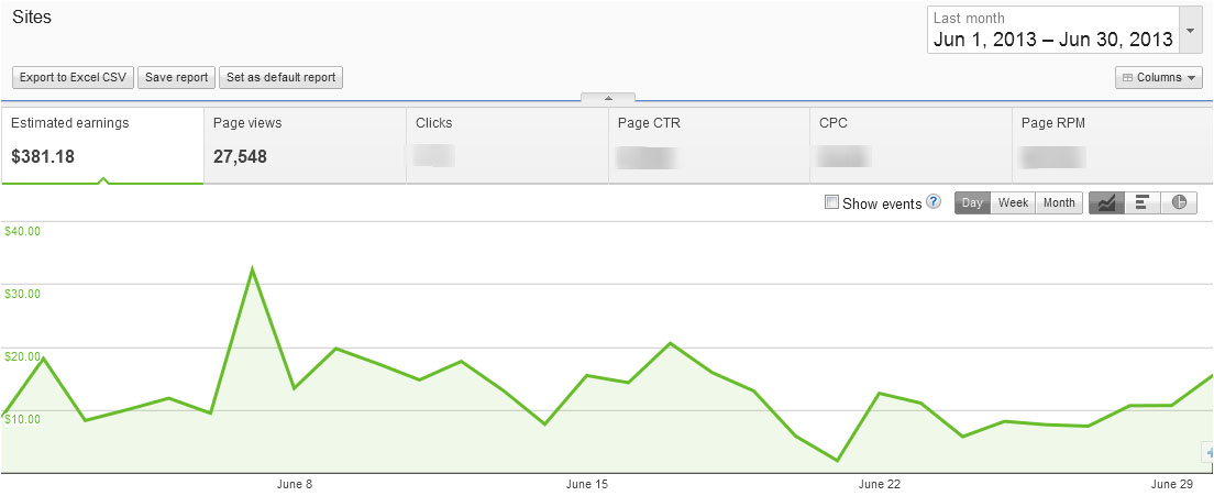 Pendapatan dari Google AdSense Juni 2013