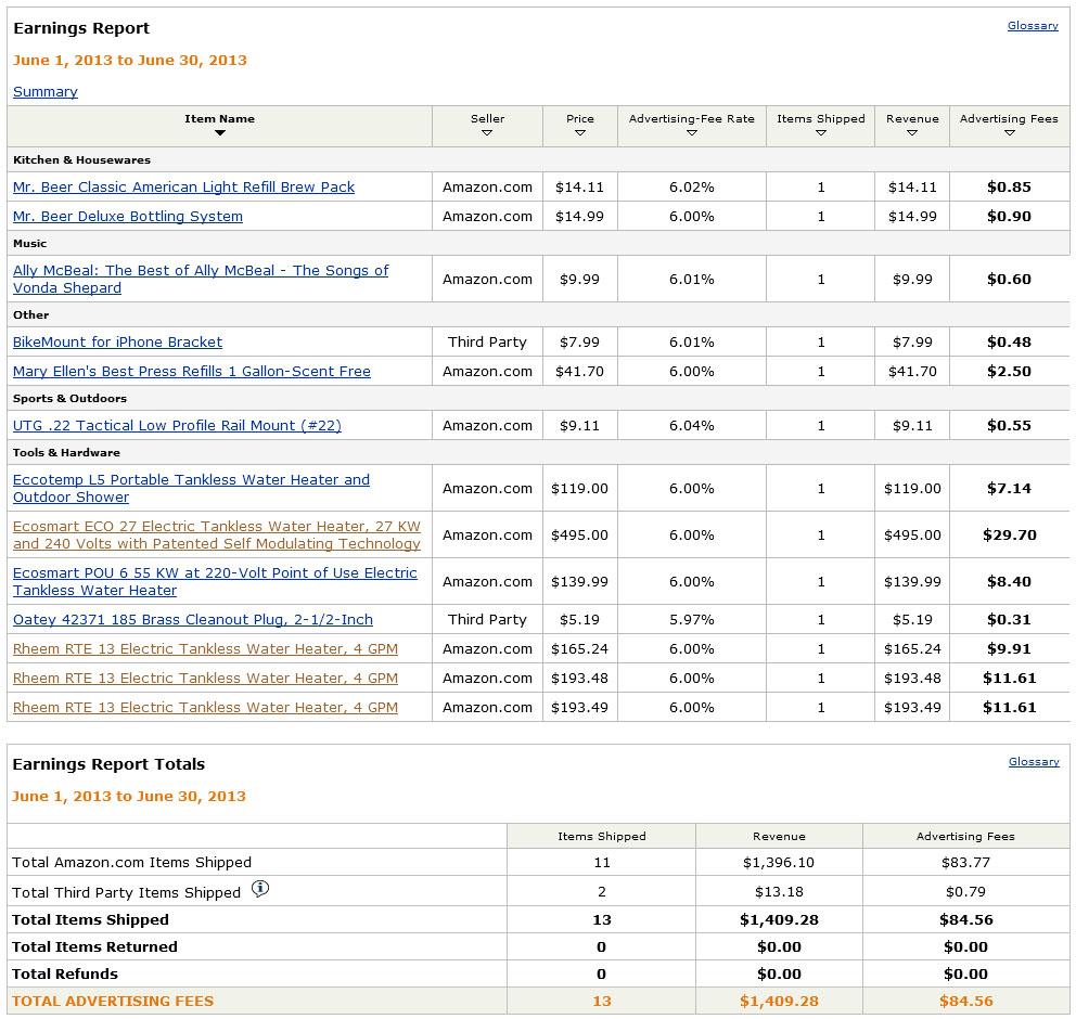 Penghasilan dari Amazon Juni 2013