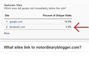Perlukah Menggunakan Facebook Comment Box di Blog?