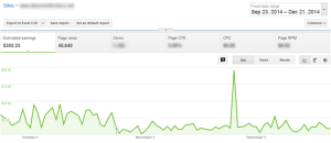 Penghasilan Google AdSense Anda Turun? Coba 5 Langkah Ini