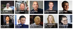 10 Orang Terkaya Dunia di Bidang Teknologi 2015