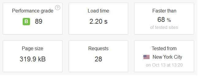 Hasil Pingdom Website Speed Test