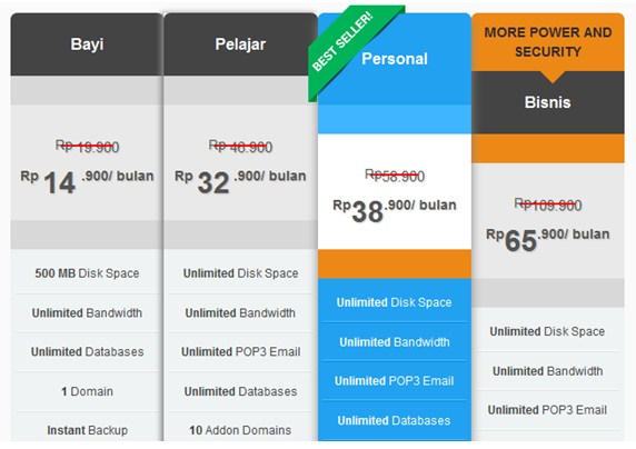 Paket shared hosting Niagahoster