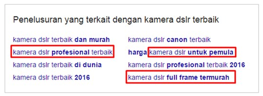 Contoh LSI keywords