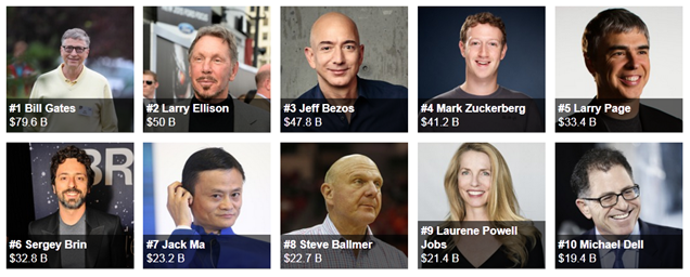 foto 10 orang terkaya dunia di bidang teknologi