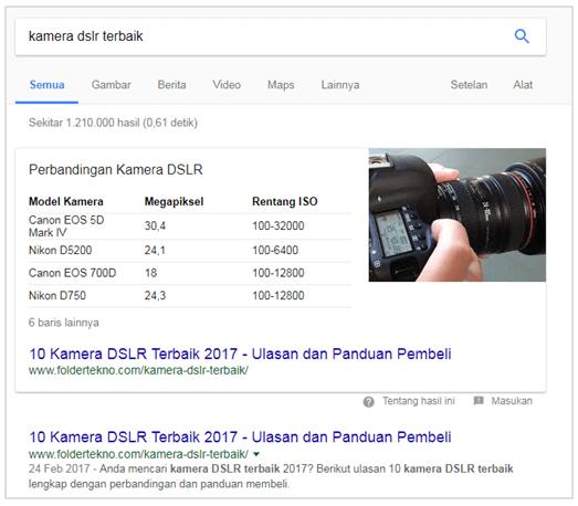 Peringkat 1 Google